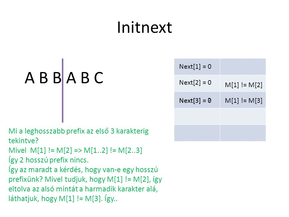 Initnext Next[1] = 0. A B B A B C. Next[2] = 0. M[1] != M[2] Next[3] = 0. Next[3] = M[1] != M[3]